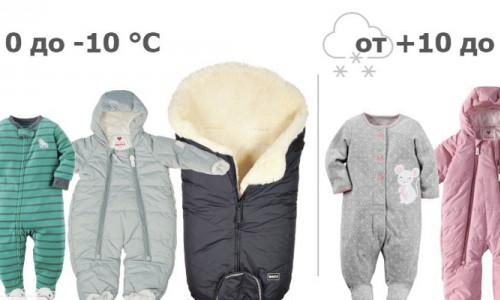 Как правильно одевать ребёнка весной и летом